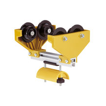 """I-Beam Cable Trolley """"S-Line 0314 Series"""""""